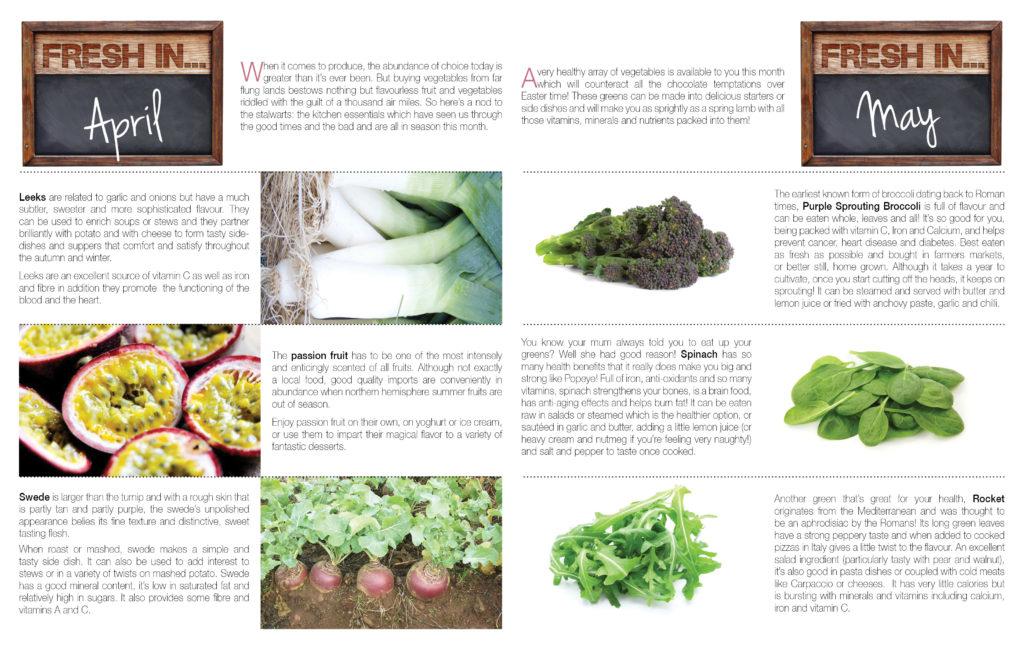 Food Feature 'Fresh In' for Newspaper Supplement